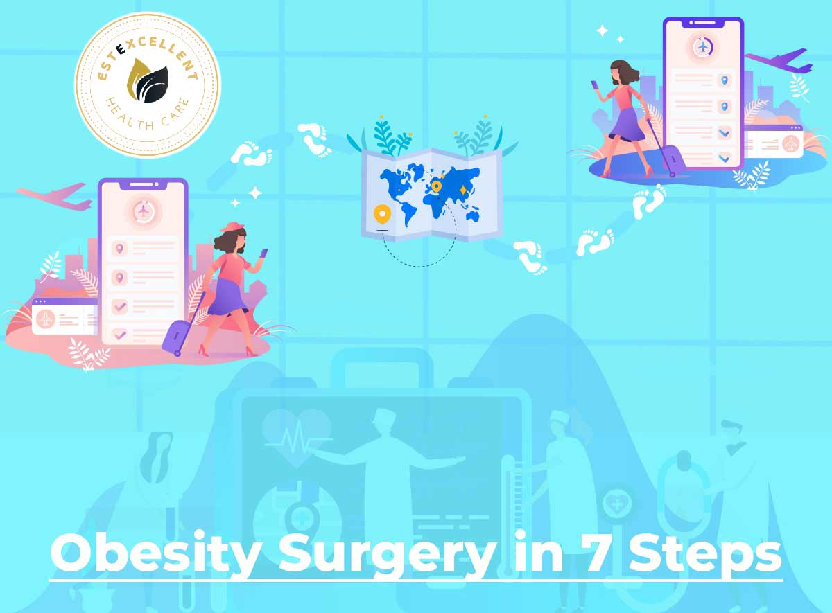 Step by Step Weight Loss Surgery Journey